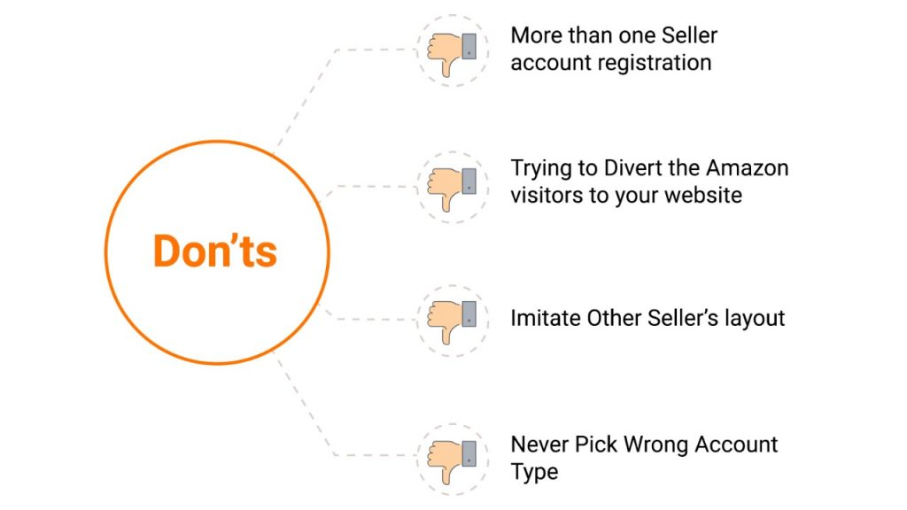 7 Deadly Mistakes To Avoid While Selling On Amazon Amz