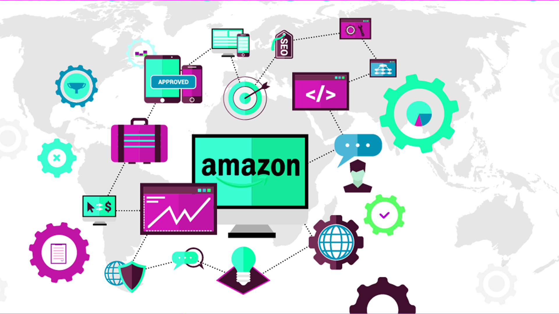 Amazon Ads Campaign Structure for Highs Sales & Low ACoS